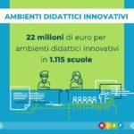 ambienti didattici innovativi